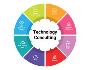 technology consulting